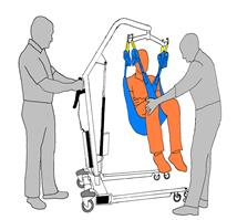 8. Move client with portable hoist.